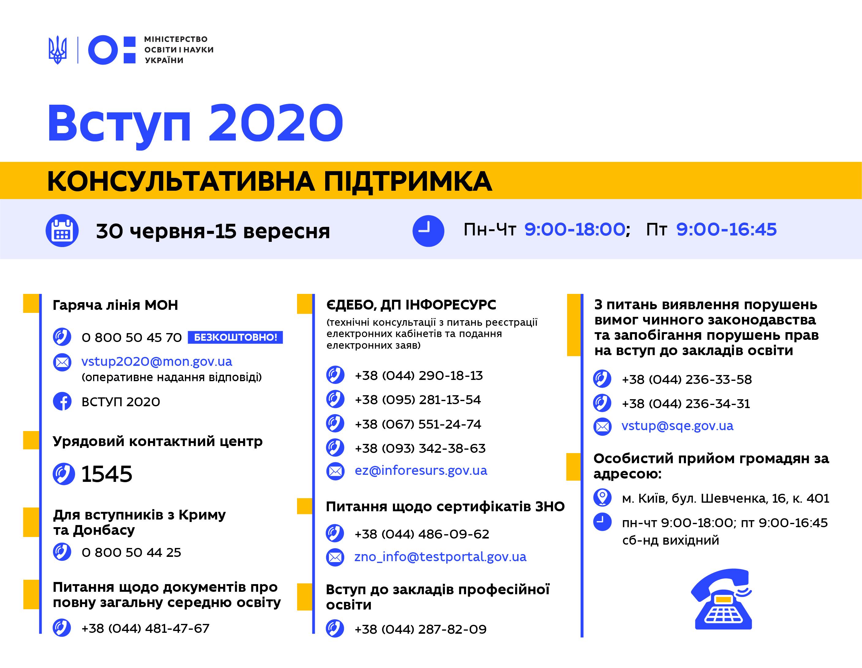 """ПОЧАЛИ РОБОТУ """"ГАРЯЧІ ЛІНІЇ"""" ТА ПРИЙМАЛЬНЯ ГРОМАДЯН ЩОДО ВСТУПУ 2020"""
