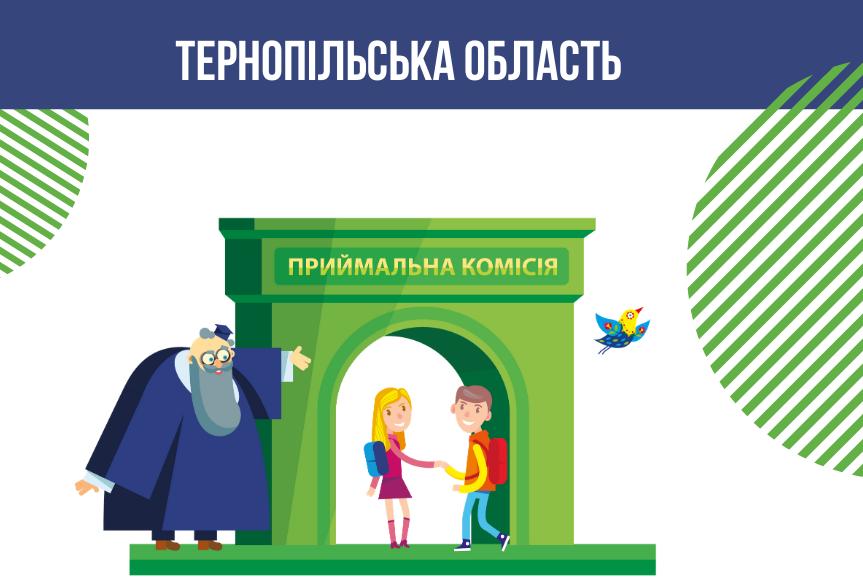 Оновлені контакти освітніх центрів при закладах освіти Тернопільської області